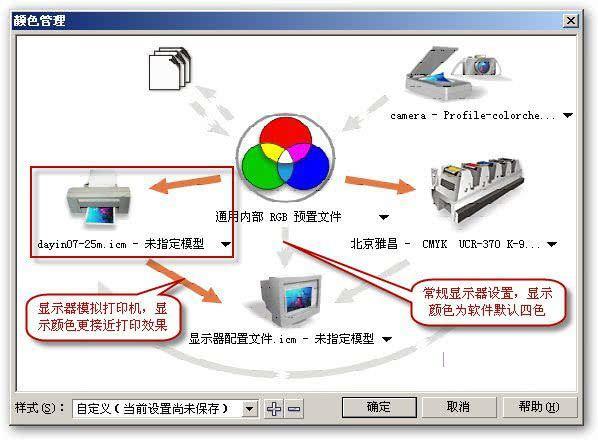 打印印刷前准备—ICC校色 显示器、扫描仪、打印机 图文印刷技术 第17张