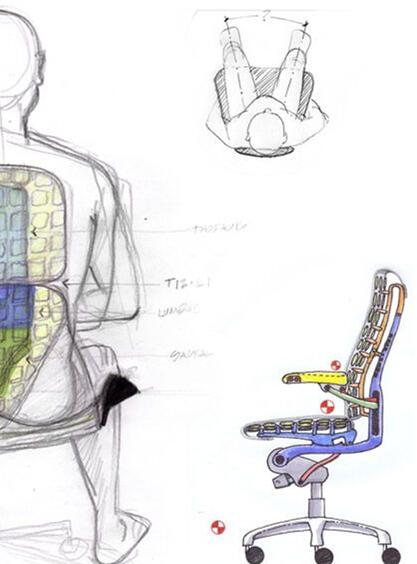 人体工学椅功能