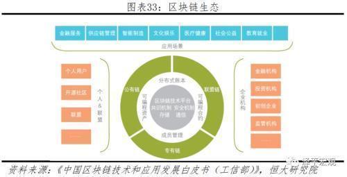 技术联盟和企业