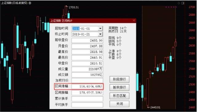 中国经济总量首破90万亿!从物价到房地产,国民最关心10大数据出炉(图3)