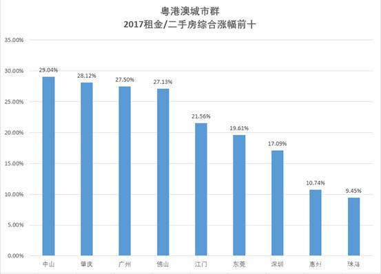 全球六大湾区经济解析,粤港澳、长三角、京津冀发展迎来大爆发插图(5)
