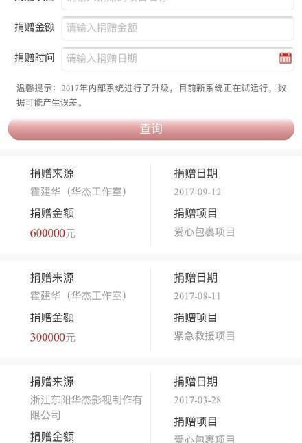 慈善哥霍建华17年捐款多次,累计100万!网友:可惜娶错了老婆!