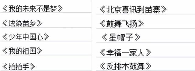 黔东南广播电视台2018少儿春节联欢晚会入围