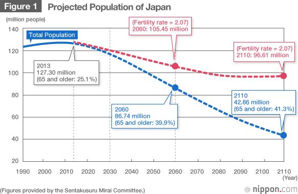 """劳动力""""告急"""":日本移民政策松动..."""