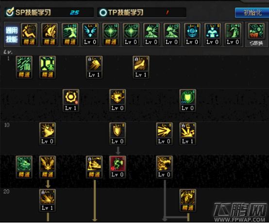 DNF起源版本龙骑士加点攻略 起源版本龙骑士装备搭配推荐