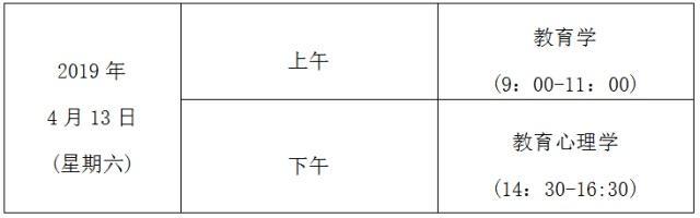 「新乡医学院考研招生简章」教育心理学考试大纲
