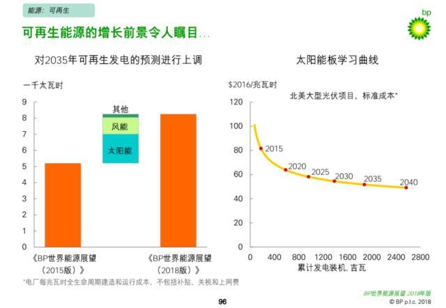 6月5日是世界环境日 4月7日世界卫生日中国主题