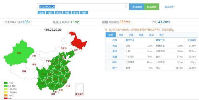 国内外优秀公共DNS测评及推介